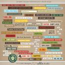 Project Mouse (Adventure): Word Snips | Digital Scrapbook Word Art | Britt-ish Designs and Sahlin Studio